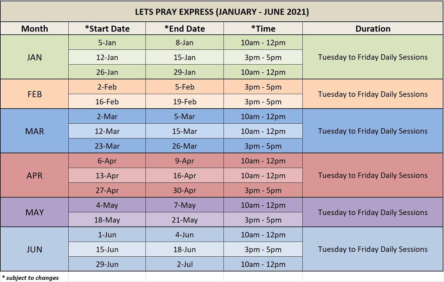 LPX Jan - June