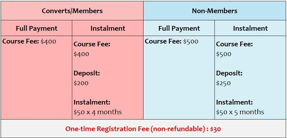 Course Fee Details 2